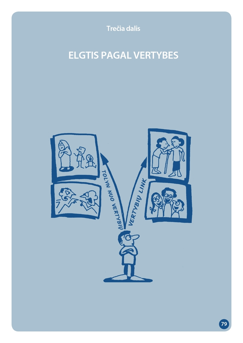 Doing What matters in times of stress an illustrated guide_Lithuanian_CC BY NC SA IGO_Redacted[68]_page-0081
