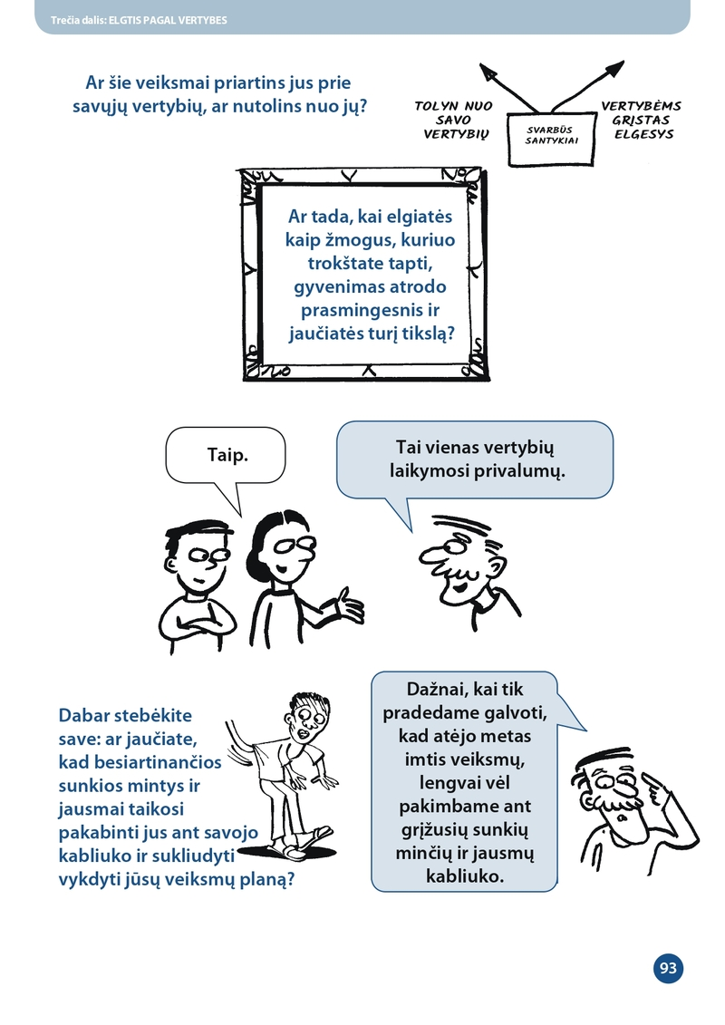 Doing What matters in times of stress an illustrated guide_Lithuanian_CC BY NC SA IGO_Redacted[68]_page-0095